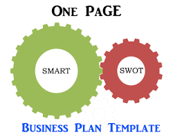 One Page Business Plan Template | Score