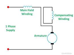 universal engine wiring diagram premium wiring diagram universal engine wiring diagram