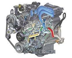 ford 4 0l v6 engine explorer sohc timing chain the noise is most noticeable when a cold engine is first started and is usually loudest from 2400 to 3000 rpm
