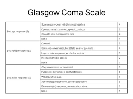 Gcs Scale Chart Emergency Medicine Are There Any Best Way To Memorize Gcs