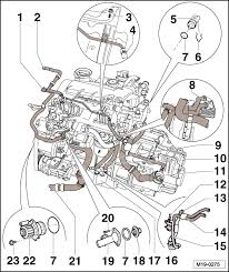 audi workshop manuals \u003e a3 mk2 \u003e power unit \u003e 4 cylinder tdi engine Cooling System Flow Diagram 4 valve common rail), mechanics \u003e engine cooling \u003e cooling system \u003e connection diagram for coolant hoses engine code cbea