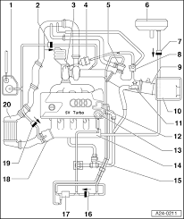 audi s l engine diagram audi wiring diagrams online