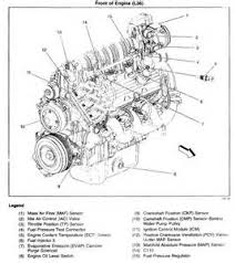 similiar gm 3 8 engine diagram keywords chevy impala engine diagram on gm 3 8 engine diagram sensor location