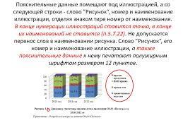 """Методические рекомендации по оформлению дипломных работ Кафедра  Пояснительные данные помещают под иллюстрацией а со следующей строки слово """"Рисунок"""""""