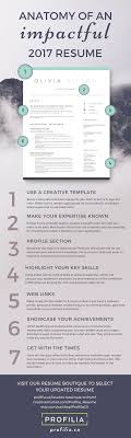 Impactful Resume Templates Anatomy Of An Impactful Resume Template Resume Resumetemplate 12