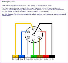 4 way plug wiring diagram on 4 images free download wiring diagrams 7 Round Trailer Plug Diagram 4 way plug wiring diagram 4 4 way lamp socket wiring diagram 4 way 7 round trailer plug wiring diagram
