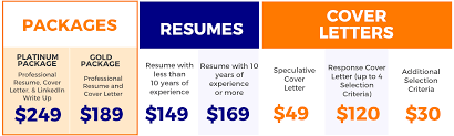 when referencing years we refer to the number of years of employment history cover letter selection criteria