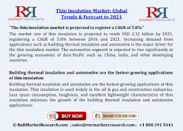 Thin Insulation Market Size in Building Thermal Insulation by ...