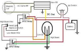 hero honda wiring diagram wiring schematics and diagrams bajaj pulsar 180 wiring diagram digital
