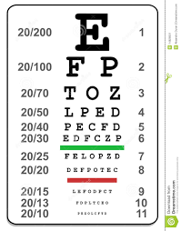 Eye Charts Used By Doctors 18 Exhaustive Snellen Chart 20 200