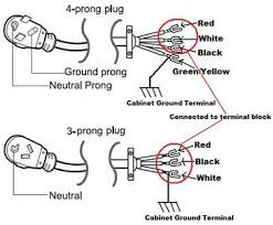 how to wire a plug outlet 3 prong plug wiring diagram white green Outlet Wiring Diagram White Black 3 prong plug wiring diagram i need to know where the wiring goes fore the outlet Multiple Outlet Wiring Diagram