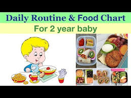 Daily Routine Chart For 2 Year Old Daily Routine Food Chart For 2 Year Old Baby Hindi