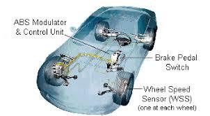 antilock brake system abs system applications abs antilock brake application chart