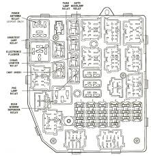 fuse box 1997 jeep grand cherokee box wiring diagram 1997 jeep grand cherokee fuse box diagram at 1997 Jeep Grand Cherokee Fuse Box Location