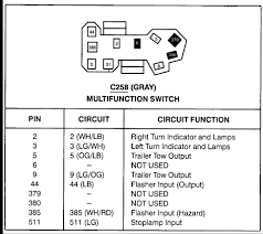 1999 f150 my turn signals multi function switch diagram Turn Signal Switch Diagram Turn Signal Switch Diagram #38 turn signal switch wiring diagram