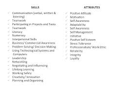 Hard Skills List Resumes List Of Abilities For Resume Skinalluremedspa Com