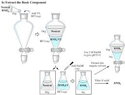 Benzoic Acid Extraction Flow Chart 4 7 Acid Base Extraction Chemistry Libretexts