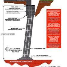 accurate foundation repair. Contemporary Repair Photo Of Accurate Foundation Repair  Fort Worth TX United States To S