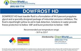 Dowfrost Freeze Chart Dowfrost Hd Propylene Glycol 1 Gallon