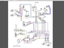 volvo trim gauge wiring diagram free wiring diagram for you \u2022 tilt and trim gauge wiring diagram for honda at Tilt And Trim Gauge Wiring Diagram