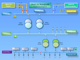 wiring diagram single line images ct meter wiring diagram wiring diagram website