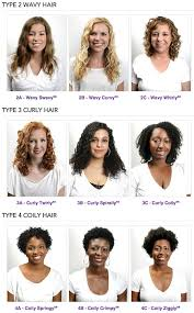 How To Find Your Hairstyle 17 important tips for making the most of curly hair 1664 by stevesalt.us