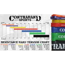 7419 Resistance Bands Weight Lifting Bands Powerlifting