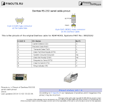 wiring diagram serial port usb db9 pinout and to