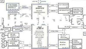 electrical wiring diagram for standing fan electrical wiring electrical circuit diagram for h 620 laptop main board