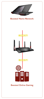rt ac88u networking asus united kingdom rt ac88u gaming router boosts both home network and online gaming