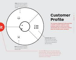 Customer Profile Customer Profile Client Information Sheet Template Client Customer 14