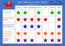 20 Scientific Star Chart For Kids Behaviour