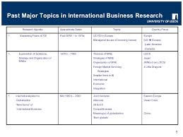 key issues in the future of international business research 5 past major topics in international business research