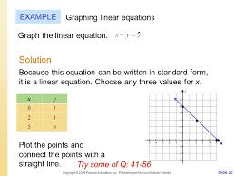 solution example graphing linear equations graph the linear equation