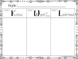 Kwl Chart Kwl Chart Freebie Graphic Organisers Kindergarten Reading