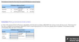 Windows Net Worth Solved The Balance Sheet For The Newly Formed Acme Bank I