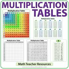 12 To 15 Tables Chart Multiplication Tables