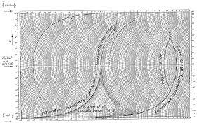 I Beam Chart Pdf Osa A Logarithmic Gaussian Beam Chart
