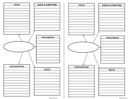 best nursing process ideas nursing assessment concept map blank nursing school nurse printable cheat sheet nclex