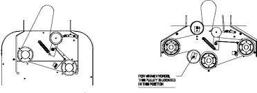 exmark vhka user manual pdf page  7 mower deck belt routing