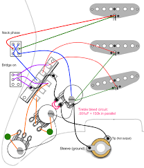 fende wiring diagram diagram wiring diagrams for diy car repairs strat wiring mods at Stratocaster Wire Diagram