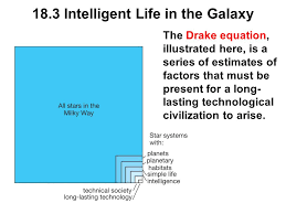 18 3 intelligent life in the galaxy