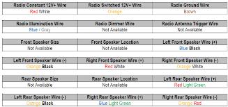 mk5 jetta radio wiring harness diagram free download wiring 2005 vw gti stereo wiring diagram at 2005 Vw Gti Stereo Wiring Diagram