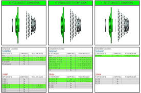 Shimano Compatibility Chart First Look Oneup Components Dh Block Pinkbike