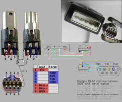 d holmes > camera work > making a coolpix e990 dual usb serial cable links for browsers out javascript