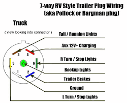 7 way trailer & rv plug diagram aj's truck & trailer center wiring diagram for trailer lights 7 pin Wiring Diagram For Trailer Lights #43