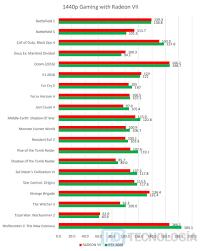 37 All Inclusive 40 Cal Vs 45 Acp Ballistics Chart