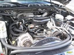 similiar chevy blazer engine keywords 1993 4 3 vortec v6 chevy engine on chevy blazer engine diagram