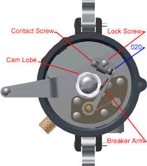 ignition system setting point gap gif