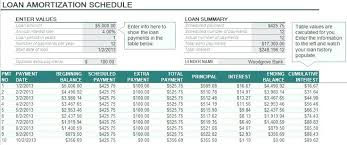 Free Loan Payment Calculator Auto Loan Amortization Schedule Excel Template Free Sample Repayment
